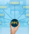 What Is PPC Advertising About? – Success In 2021
